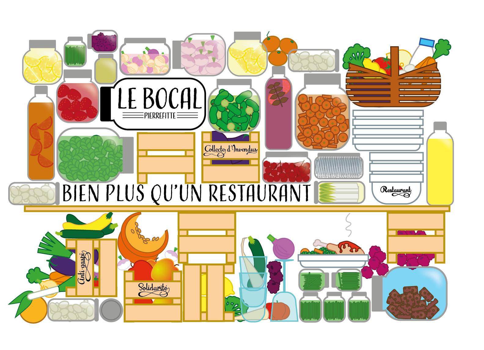 Le restaurant associatif Le Bocal de la Régie associative pierrefittoise d'insertion et de développement R.A.P.I.D. est désormais ouvert à tous
