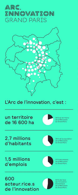 Vidéo de La Marmite, lauréate de l'appel à projets de l'Arc de l'innovation,